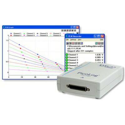 Pico 1216+TB PC-s adatgyűjtő + TB, 16CH, 12bit